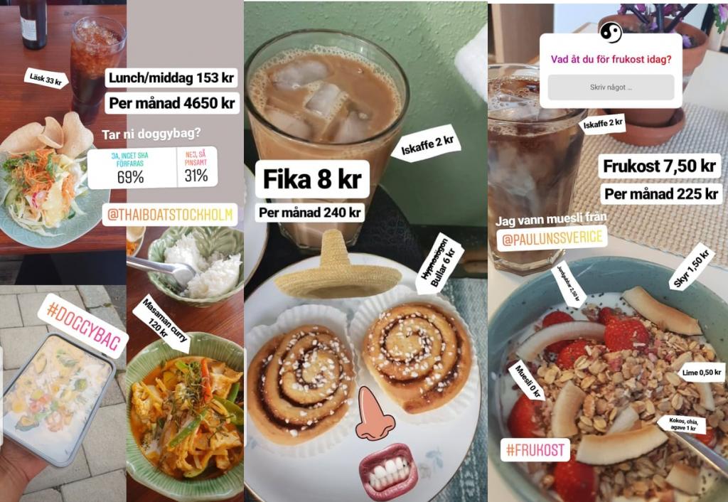 hur många kalorier ska man äta